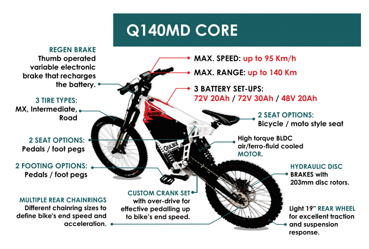 Electric Motorcycles News - QulbixQ140MD