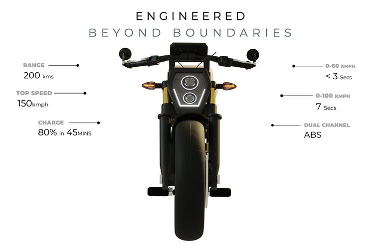 Raptee Energy |Electric Motorcycles News