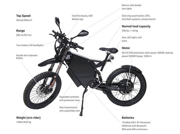 Delfast 3.0 |Electric Motorcycles News |THE PACK